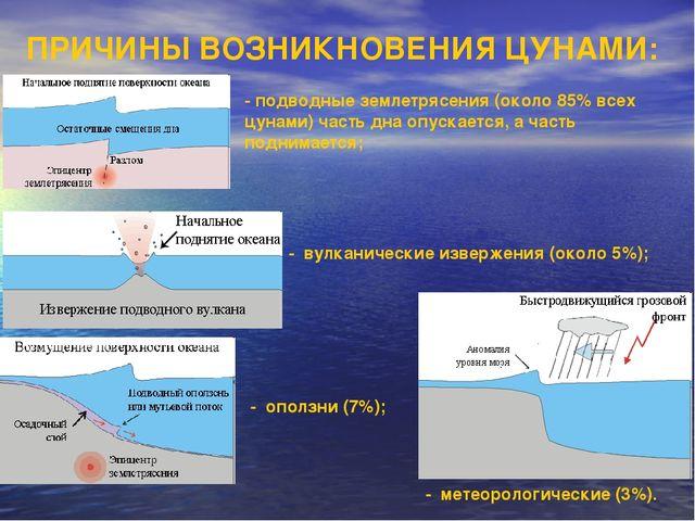 ПРИЧИНЫ ВОЗНИКНОВЕНИЯ ЦУНАМИ: - оползни (7%); - подводные землетрясения (окол...