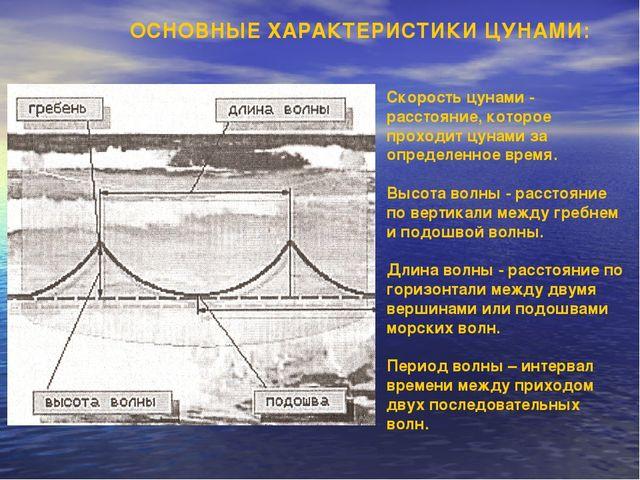 Скорость цунами - расстояние, которое проходит цунами за определенное время....