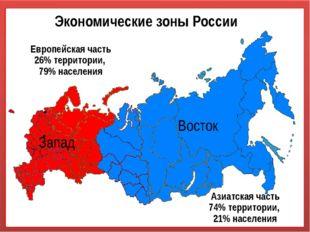 Экономические зоны России Европейская часть 26% территории, 79% населения Ази