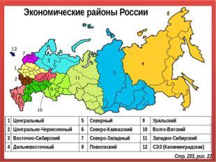 Экономические районы России Стр. 233, рис. 22 1 Центральный 5 Северный 9 Ура