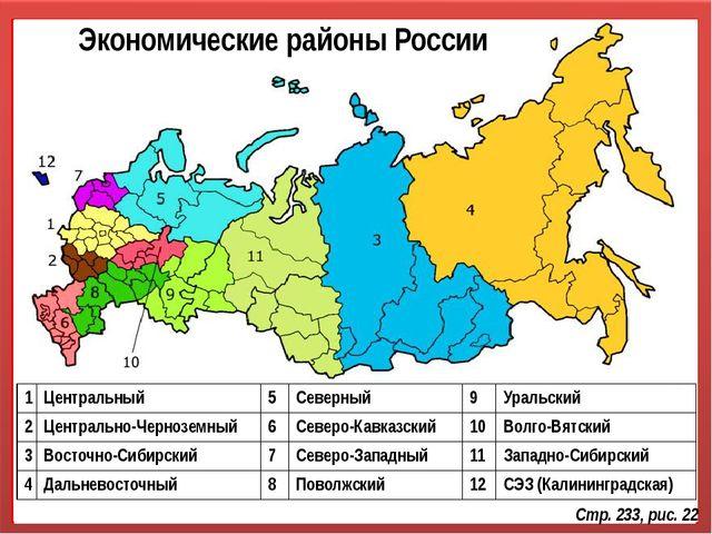 Экономические районы России Стр. 233, рис. 22 1 Центральный 5 Северный 9 Ура...