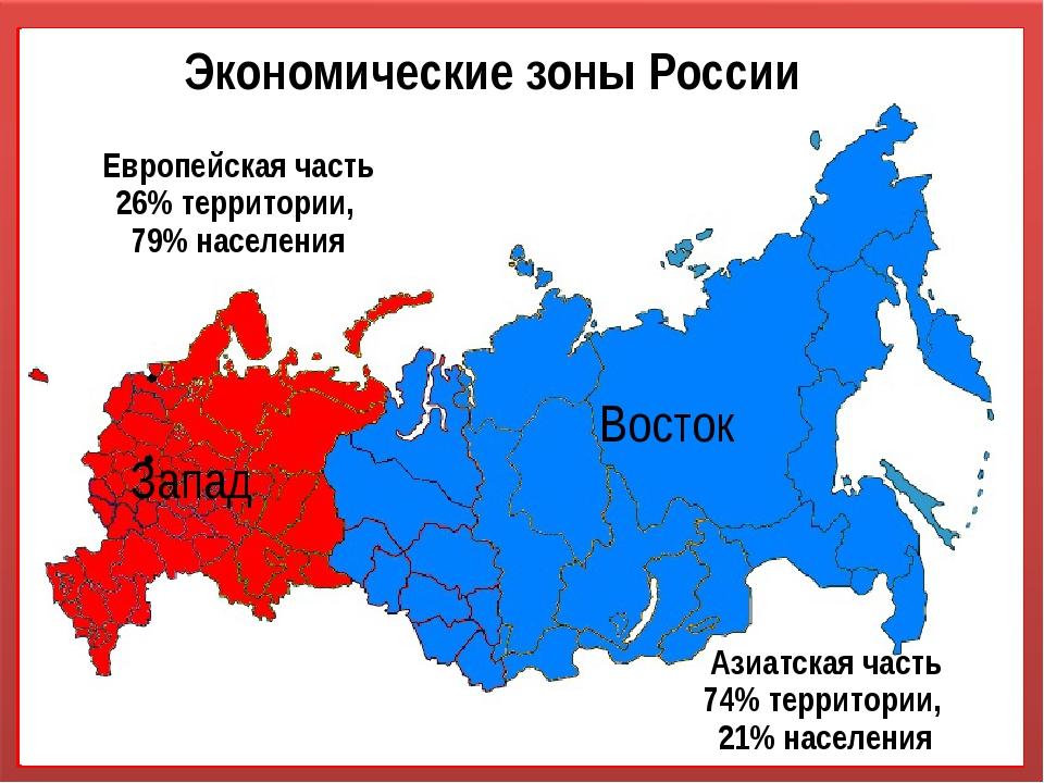 Экономические зоны России Европейская часть 26% территории, 79% населения Ази...