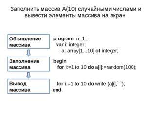 Объявление массива Заполнение массива Вывод массива program n_1 ; var i: int