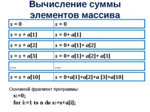 Вычисление суммы элементов массива Основной фрагмент программы: s:=0; for i:=