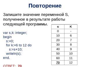 Повторение Запишите значение переменной S, полученное в результате работы сле