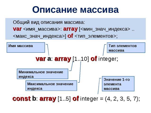 Описание массива Общий вид описания массива: var : array [ .. ] of ; var a: a...