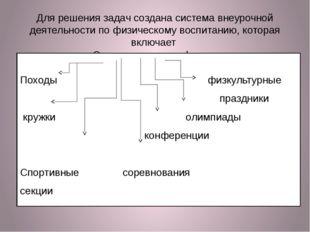 Для решения задач создана система внеурочной деятельности по физическому восп