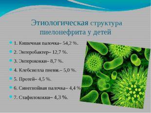 Этиологическая структура пиелонефрита у детей 1. Кишечная палочка– 54,2 %. 2