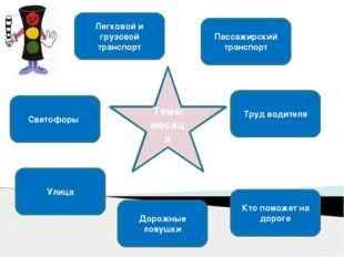 Темы месяца Легковой и грузовой транспорт Пассажирский транспорт Светофоры Т