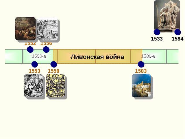 1550-е 1560-е 1570-е 1580-е Ливонская война