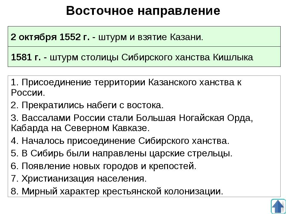 Восточное направление 1. Присоединение территории Казанского ханства к России...