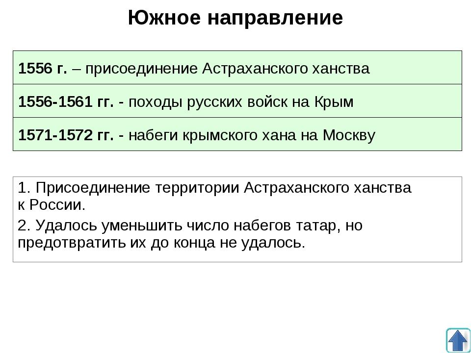 Южное направление 1. Присоединение территории Астраханского ханства кРоссии....