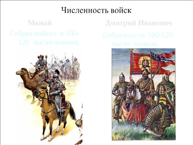 Мамай Собрал войско в 100-120 тысяч человек. Дмитрий Иванович Собралось от 10...
