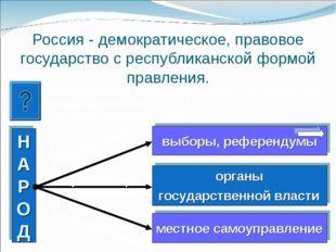 Россия - демократическое, правовое государство с республиканской формой правл