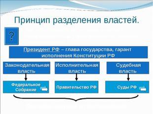 Принцип разделения властей. В чем суть принципа разделения властей? В какой с