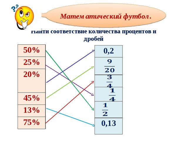 Найти соответствие количества процентов и дробей Математический футбол. 50% 2...