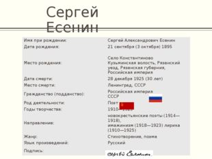 Сергей Есенин Имя при рождении: Сергей Александрович Есенин Дата рождения: 21