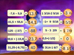 23,7 -13,5 14,1 -88 40 - -8 1/14 8 5/16 1 7/9 0 -3 ½