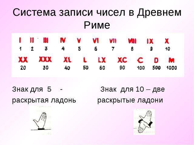 Система записи чисел в Древнем Риме Знак для 5 - Знак для 10 – две раскрытая...