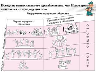 Д/з: Введение II. Европа на пороге Нового времени. (с. 15-29) Преуспевающие б