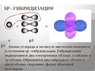 SP - ГИБРИДИЗАЦИЯ Атомы углерода в молекуле ацетилена находятся в состоянии s