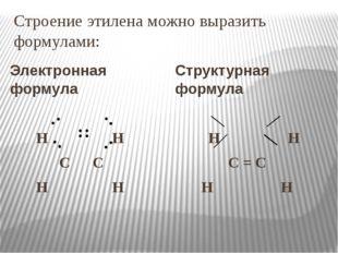 Строение этилена можно выразить формулами: Электронная формула Н Н С С Н Н Ст
