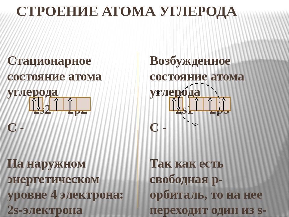 СТРОЕНИЕ АТОМА УГЛЕРОДА Стационарное состояние атома углерода 2s2 2p2 С - На...