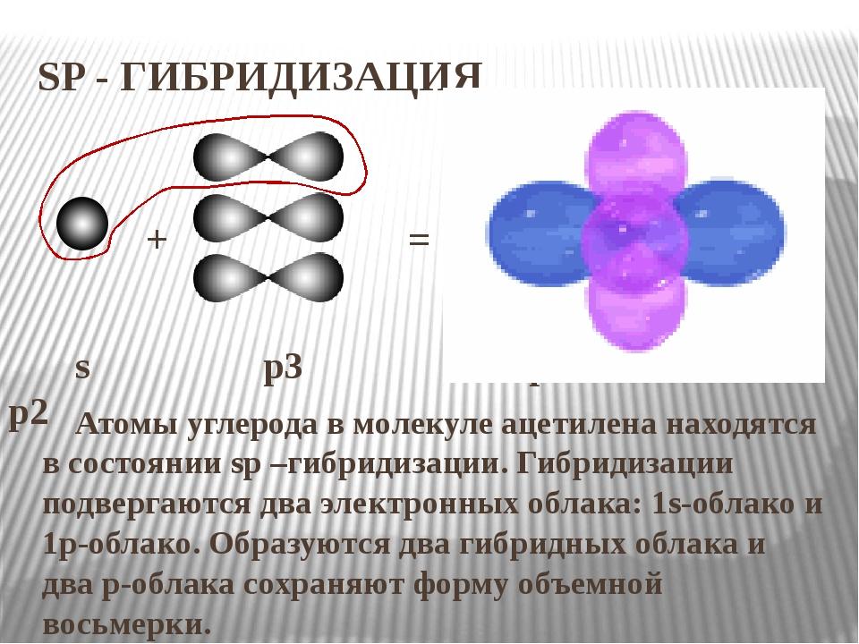 SP - ГИБРИДИЗАЦИЯ Атомы углерода в молекуле ацетилена находятся в состоянии s...