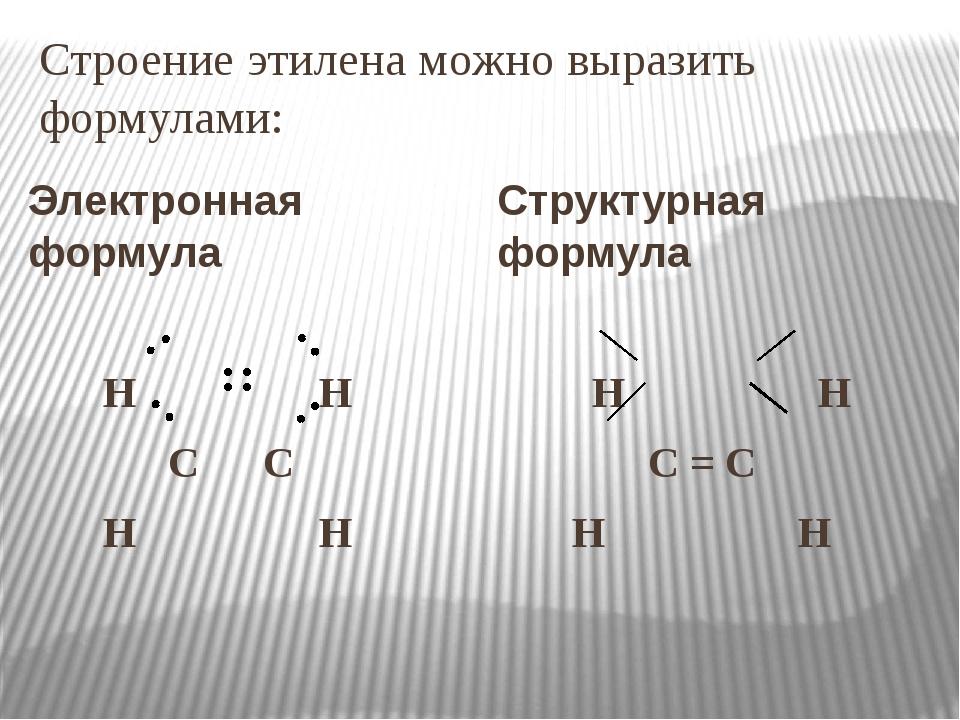 Строение этилена можно выразить формулами: Электронная формула Н Н С С Н Н Ст...