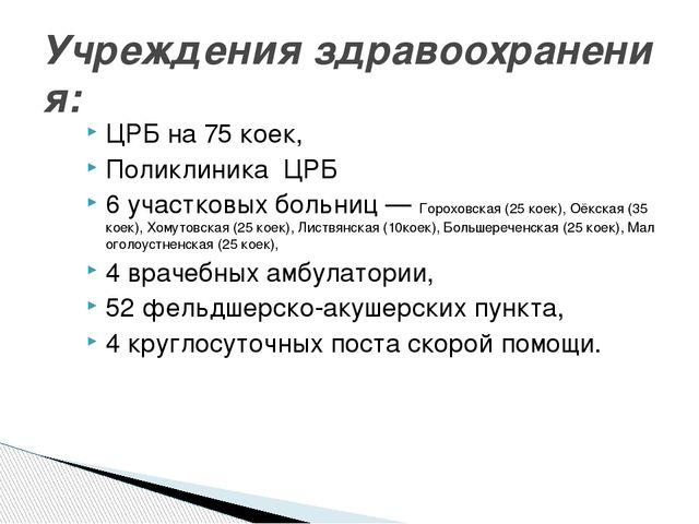 ЦРБ на75коек, Поликлиника ЦРБ 6участковыхбольниц—Гороховская(25коек)...