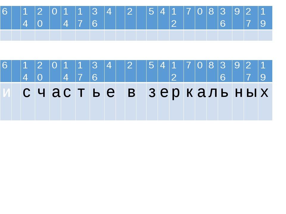 6  14 20 0 14 17 36 4  2  5 4 12 7 0 8 36 9 27 19 6  14 20 0 14 17 36 4 ...