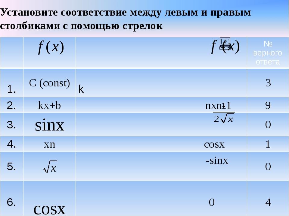 Установите соответствие между левым и правым столбиками с помощью стрелок №...