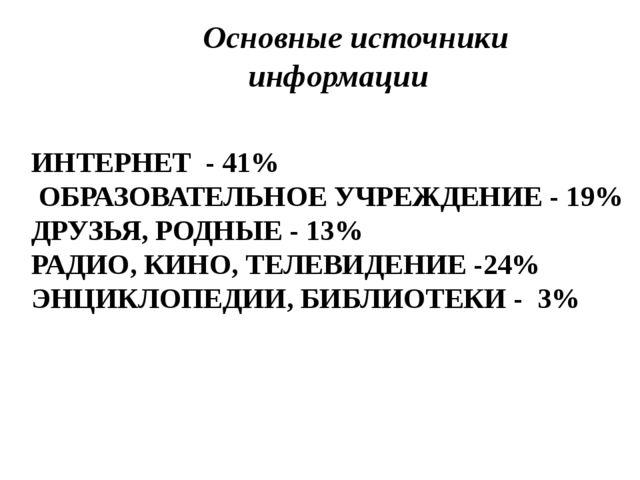ИНТЕРНЕТ - 41% ОБРАЗОВАТЕЛЬНОЕ УЧРЕЖДЕНИЕ - 19% ДРУЗЬЯ, РОДНЫЕ - 13% РАДИО, К...