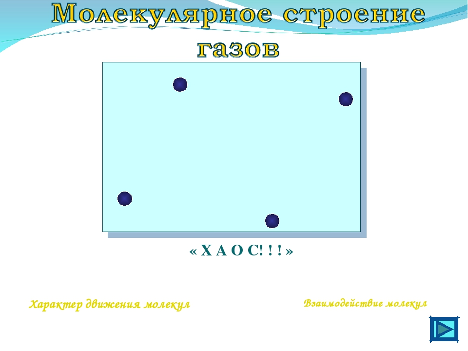 « Х А О С! ! ! » Взаимодействие молекул Характер движения молекул