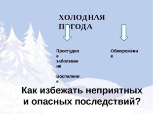ХОЛОДНАЯ ПОГОДА Простудное заболевание Воспаление Обморожение Как избежать не