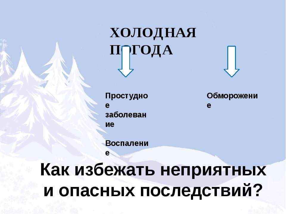 ХОЛОДНАЯ ПОГОДА Простудное заболевание Воспаление Обморожение Как избежать не...