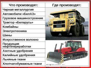 Что производят: Где производят: Чернаяметаллургия Жлобин Автомобили«БелАЗ» Ми