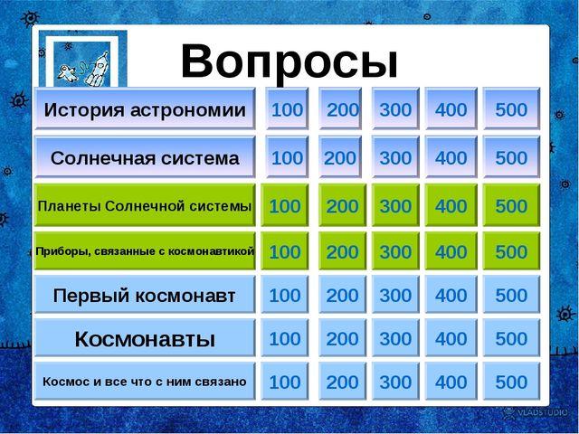 200 100 Вопросы История астрономии Солнечная система Приборы, связанные с ко...