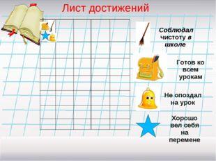 Лист достижений Соблюдал чистоту в школе Готов ко всем урокам Не опоздал на у