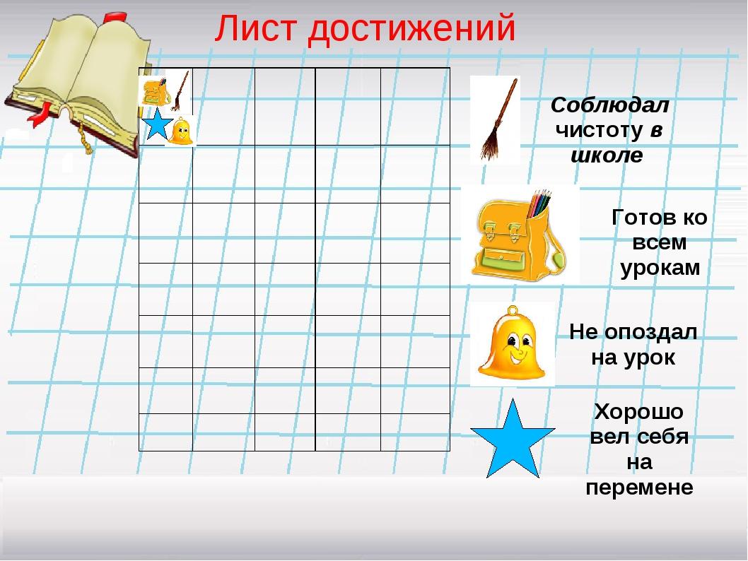 Лист достижений Соблюдал чистоту в школе Готов ко всем урокам Не опоздал на у...