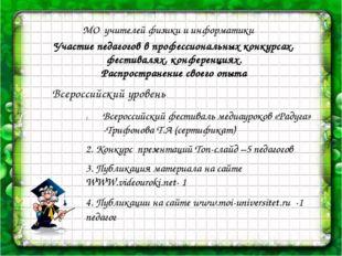 МО учителей физики и информатики Участие педагогов в профессиональных конкур