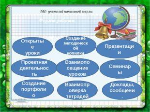 Формы работы Открытые уроки Создание методической копилки Презентации Проект