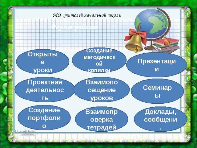 Формы работы Открытые уроки Создание методической копилки Презентации Проект...