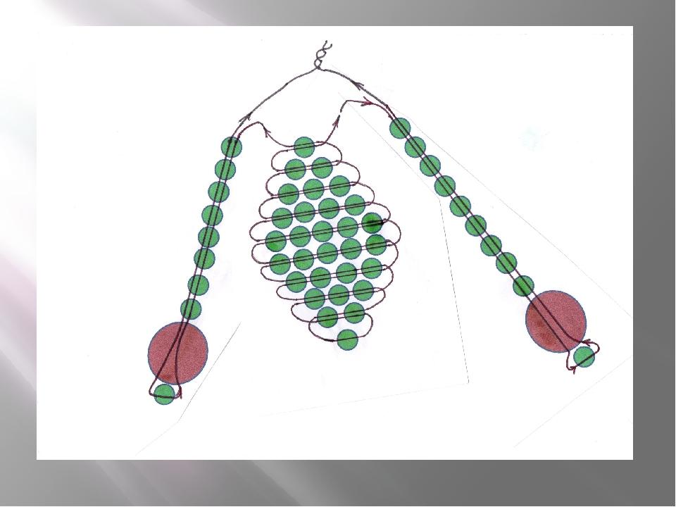 «Иголочка» «Параллельное низание» Скручиваем концы проволоки вместе 1. 2.