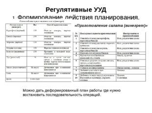 Регулятивные УУД 1. Формирование действия планирования. «Приготовление салата