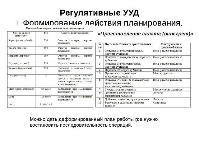 Регулятивные УУД 1. Формирование действия планирования. «Приготовление салата...