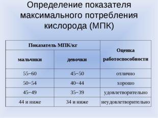 Определение показателя максимального потребления кислорода (МПК) Показатель М