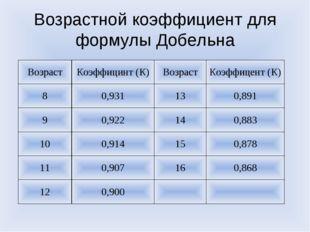Возрастной коэффициент для формулы Добельна ВозрастКоэффицинт (К)ВозрастКо