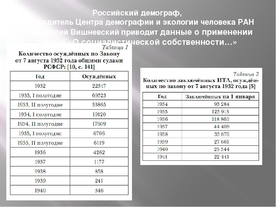 Российский демограф, руководитель Центра демографии и экологии человека РАН А...