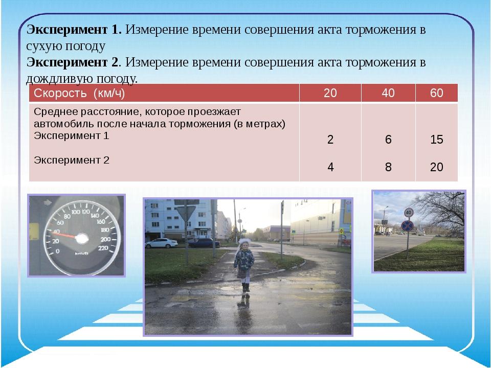 Эксперимент 1. Измерение времени совершения акта торможения в сухую погоду Эк...